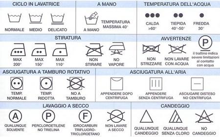 Simboli di lavaggio internazionali